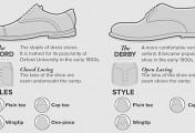 男生需要哪些基本款的鞋子?(一)——职场新鲜人