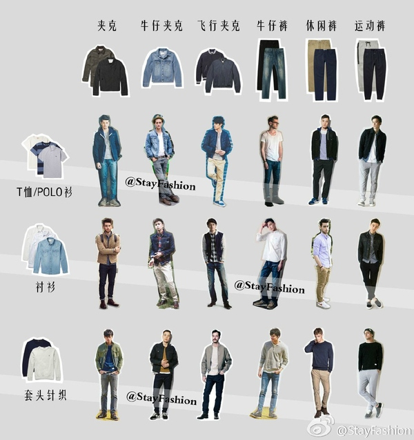 理论与实践的结合,穿衣搭配知识怎么在商场运用?