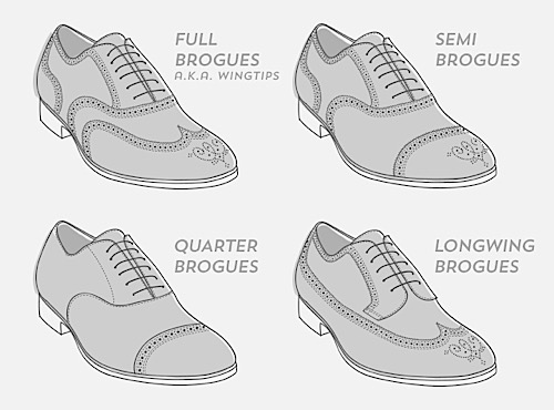 男生需要哪些基本款的鞋子?(二)——我是坏男孩