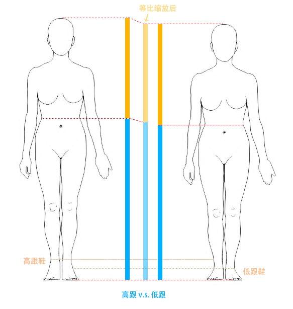 要怎样穿衣搭配才能让腿显得长?